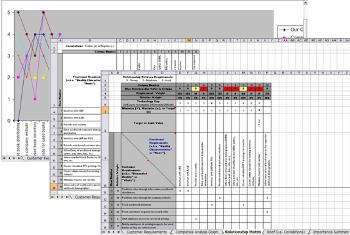 Qfd online free house of quality qfd templates for excel extended house of quality template maxwellsz